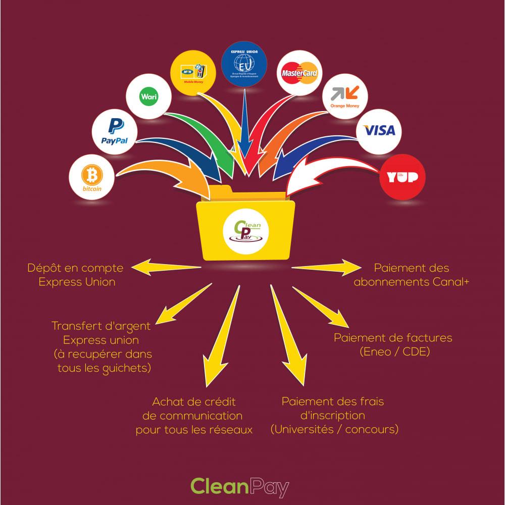 module - Otros métodos de pago - CleanPay - Simple and secure mobile payment - 1
