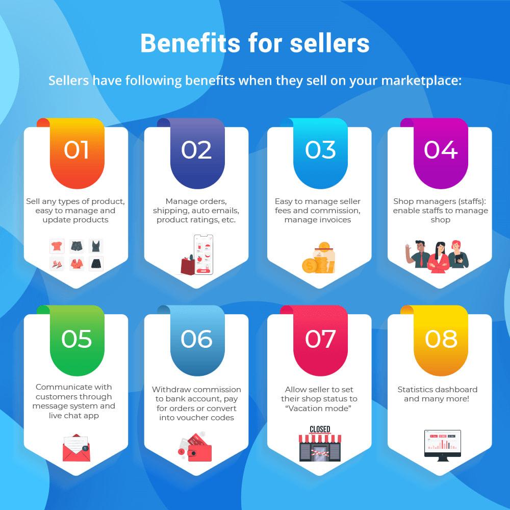 module - Marketplace Erstellen - Marketplace Builder – Multi Vendor - 2