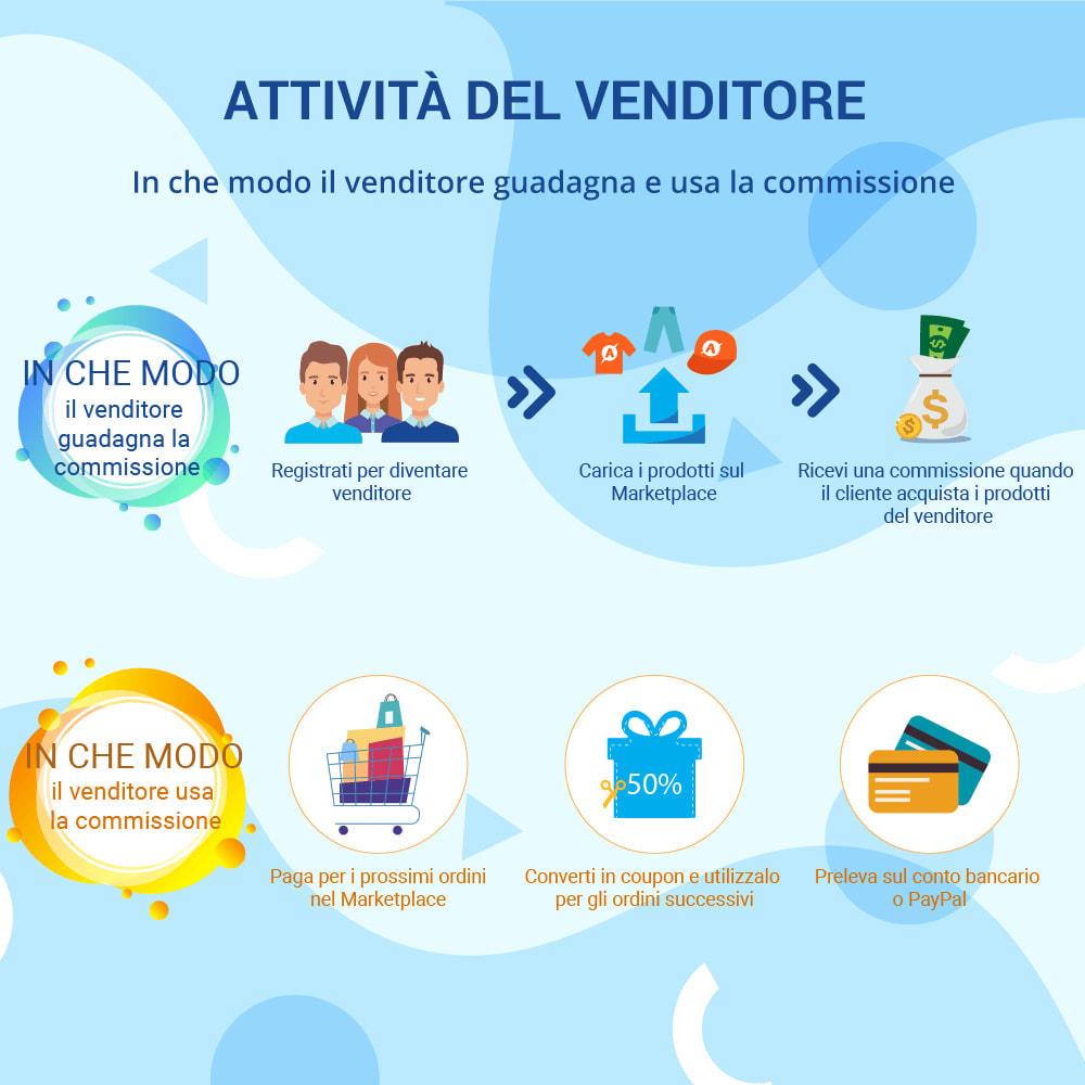 module - Creazione Marketplace - Marketplace Builder – Multi Venditore - 4