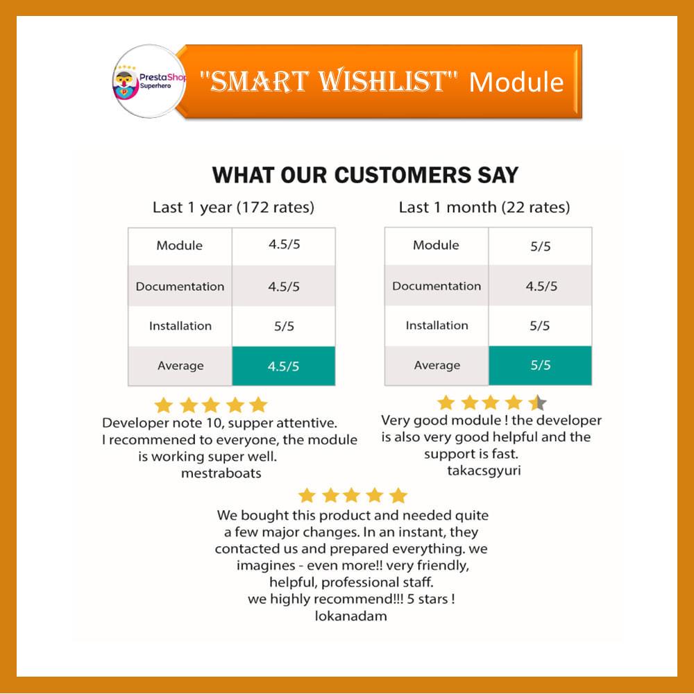 module - Lista życzeń & Karta podarunkowa - Smart Wishlist - 2