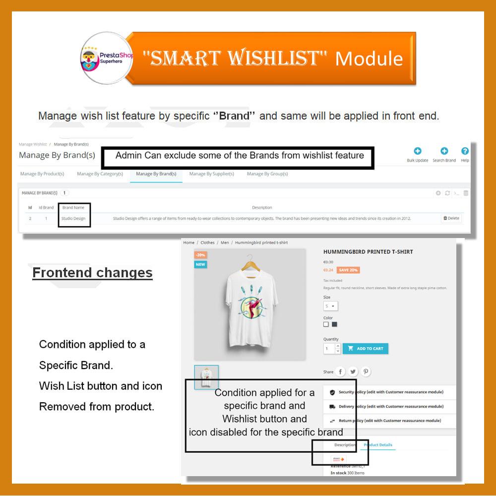 module - Lista życzeń & Karta podarunkowa - Smart Wishlist - 11