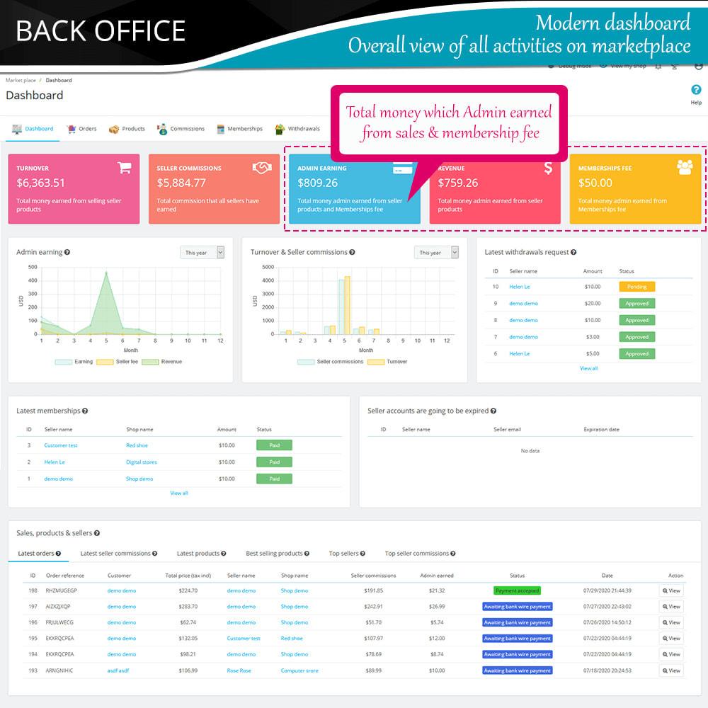 module - Marketplace Erstellen - Marketplace Builder – Multi Vendor - 23