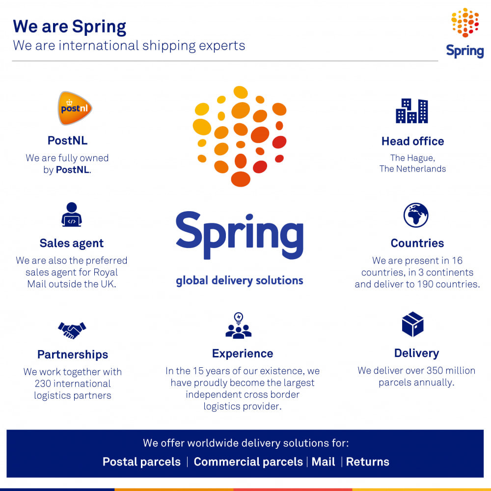 module - Transportadoras - SPRING GDS - Worldwide delivery solutions - 1
