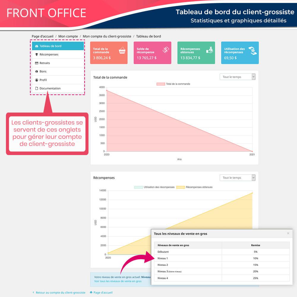 module - Ventes Flash & Ventes Privées - Wholesale B2B - Plateforme de vente en gros experte - 9