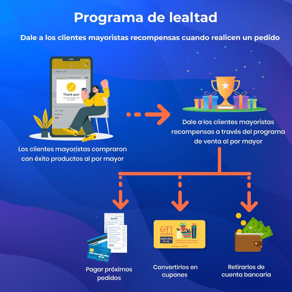 module - Ventas Privadas y Ventas Flash - Wholesale B2B: Plataforma experto de venta al por mayor - 3