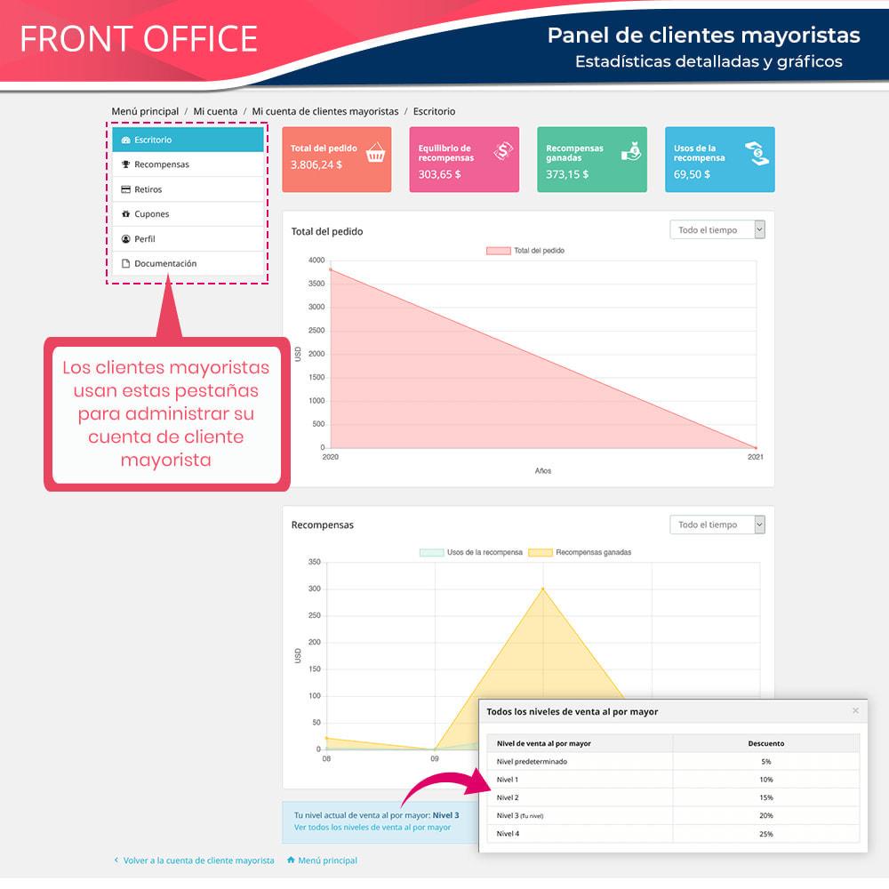 module - Ventas Privadas y Ventas Flash - Wholesale B2B: Plataforma experto de venta al por mayor - 9