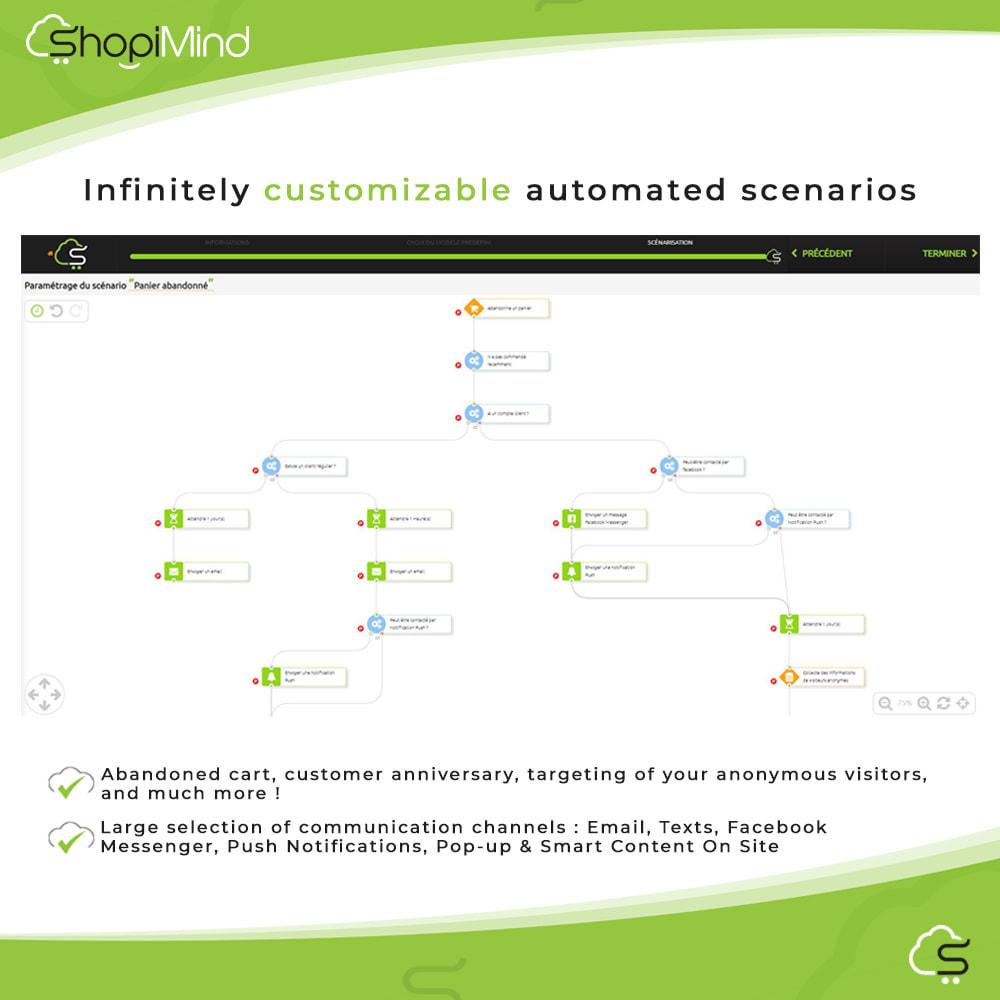 module - Remarketing & Warenkorbabbrüche - ShopiMind - Smart marketing multichanel - 6