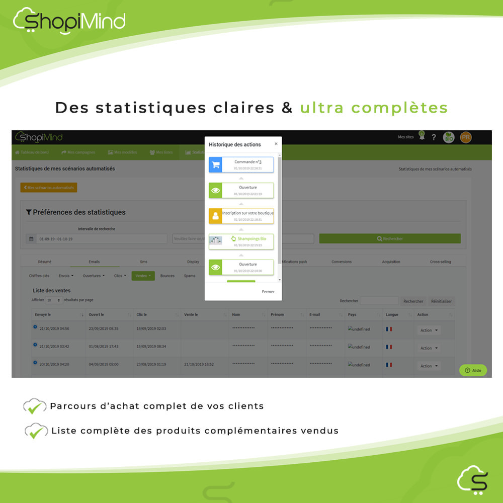 module - Remarketing & Paniers Abandonnés - ShopiMind - Marketing multicanal intelligent - 14