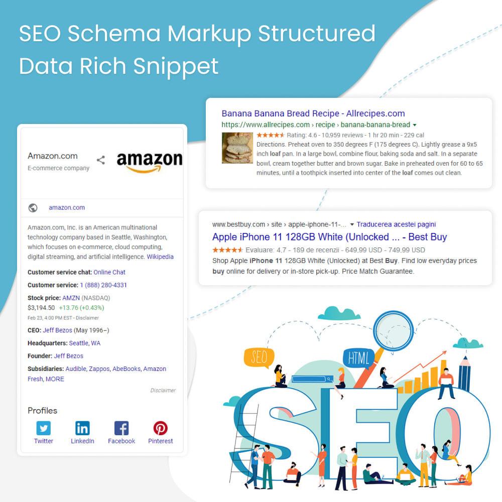 module - Естественная поисковая оптимизация - SEO Schema Markup Structured Data Rich Snippet - 1