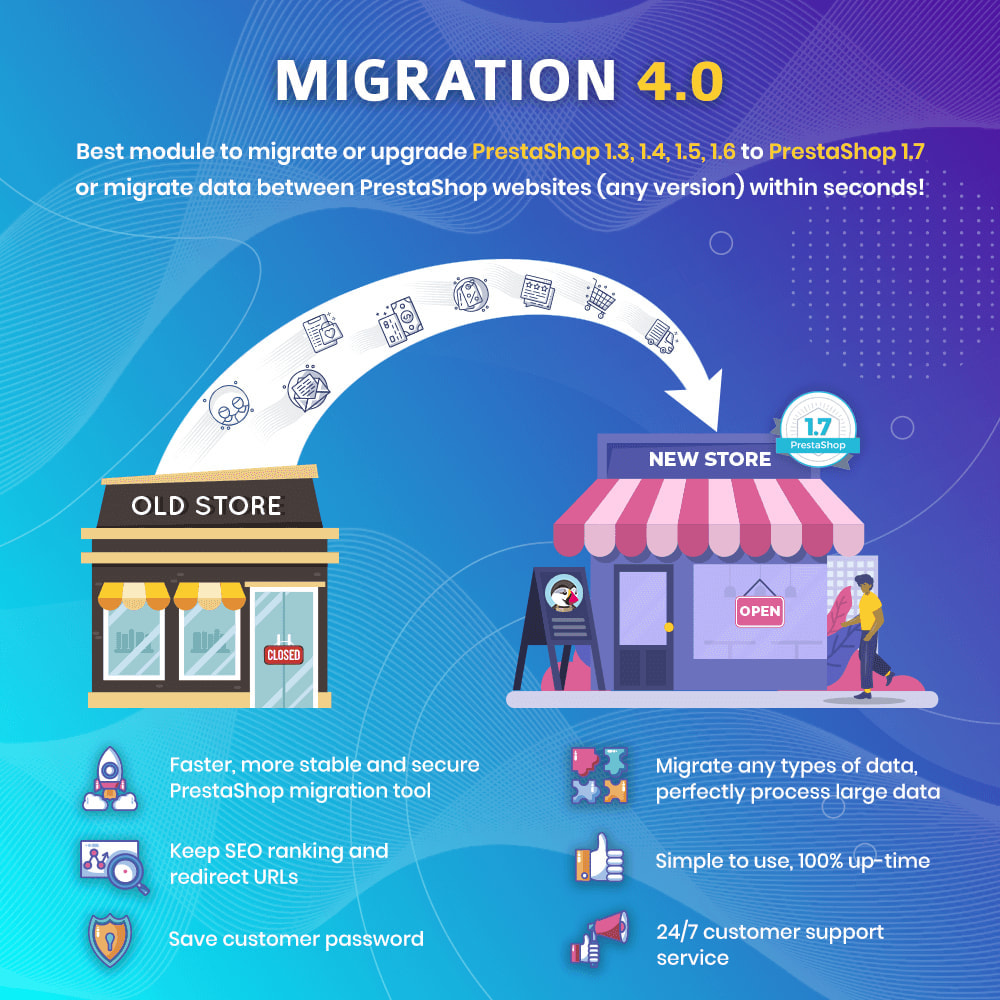 module - Migracja & Backup - MIGRATION 4.0 – Better Upgrade and Migrate Tool - 1