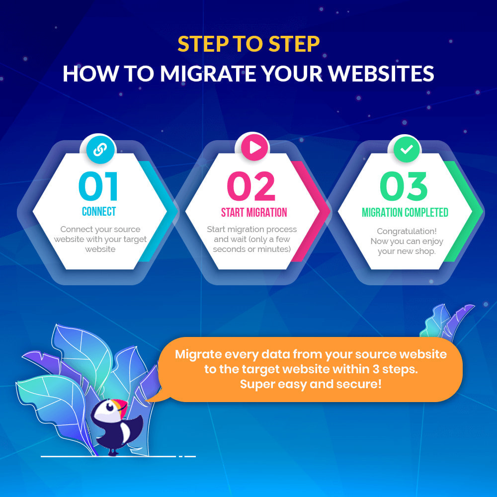 module - Migracja & Backup - MIGRATION 4.0 – Better Upgrade and Migrate Tool - 5