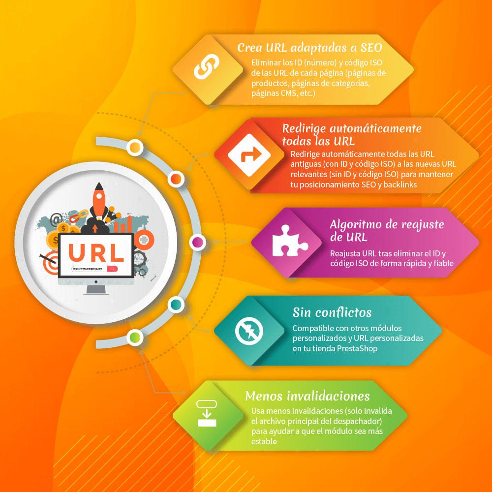 module - URL y Redirecciones - Awesome URL - Elimina ID (números) y código ISO en URL - 2