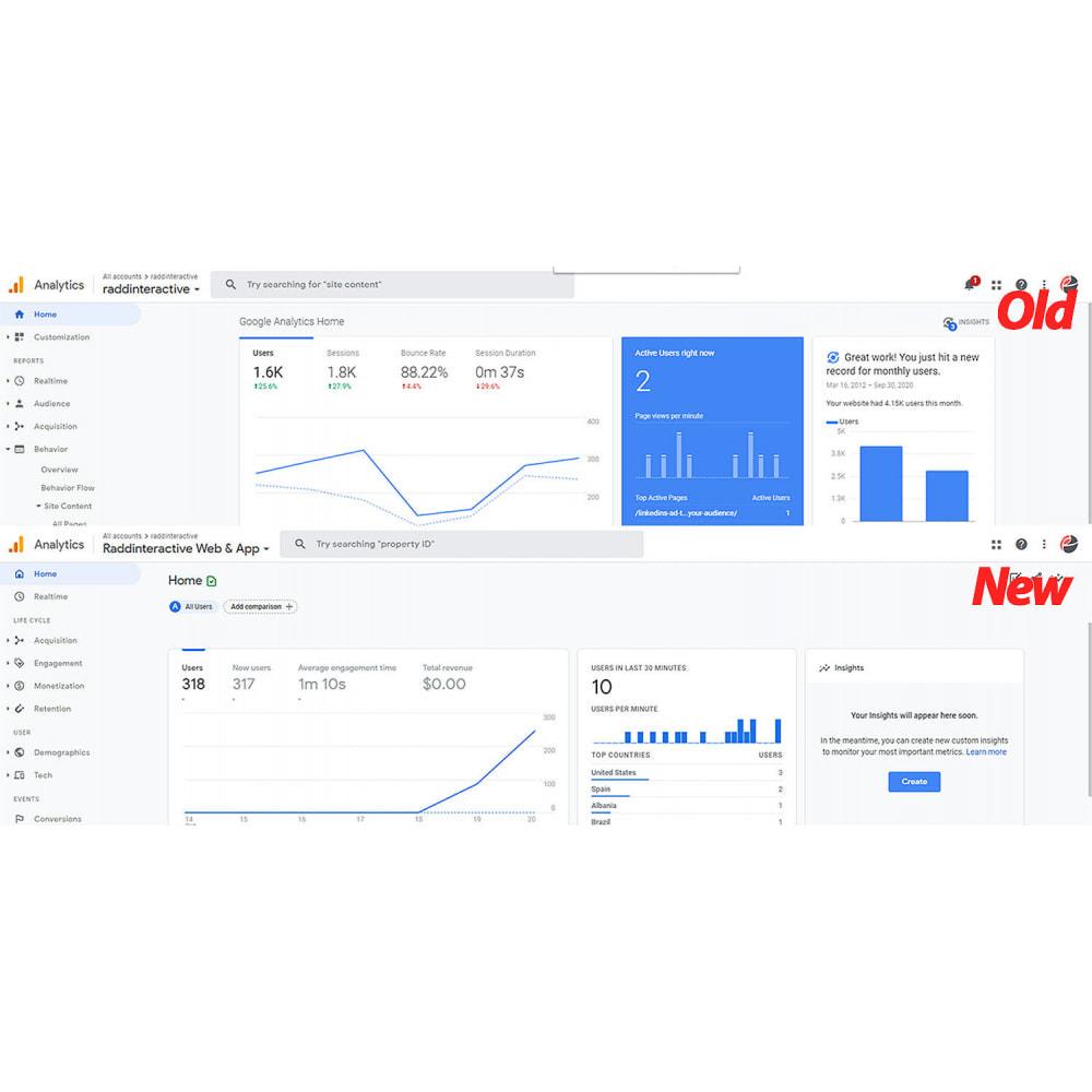 module - Статистика и анализ - Google Analytics and Universal Analytics - GA4 - 4