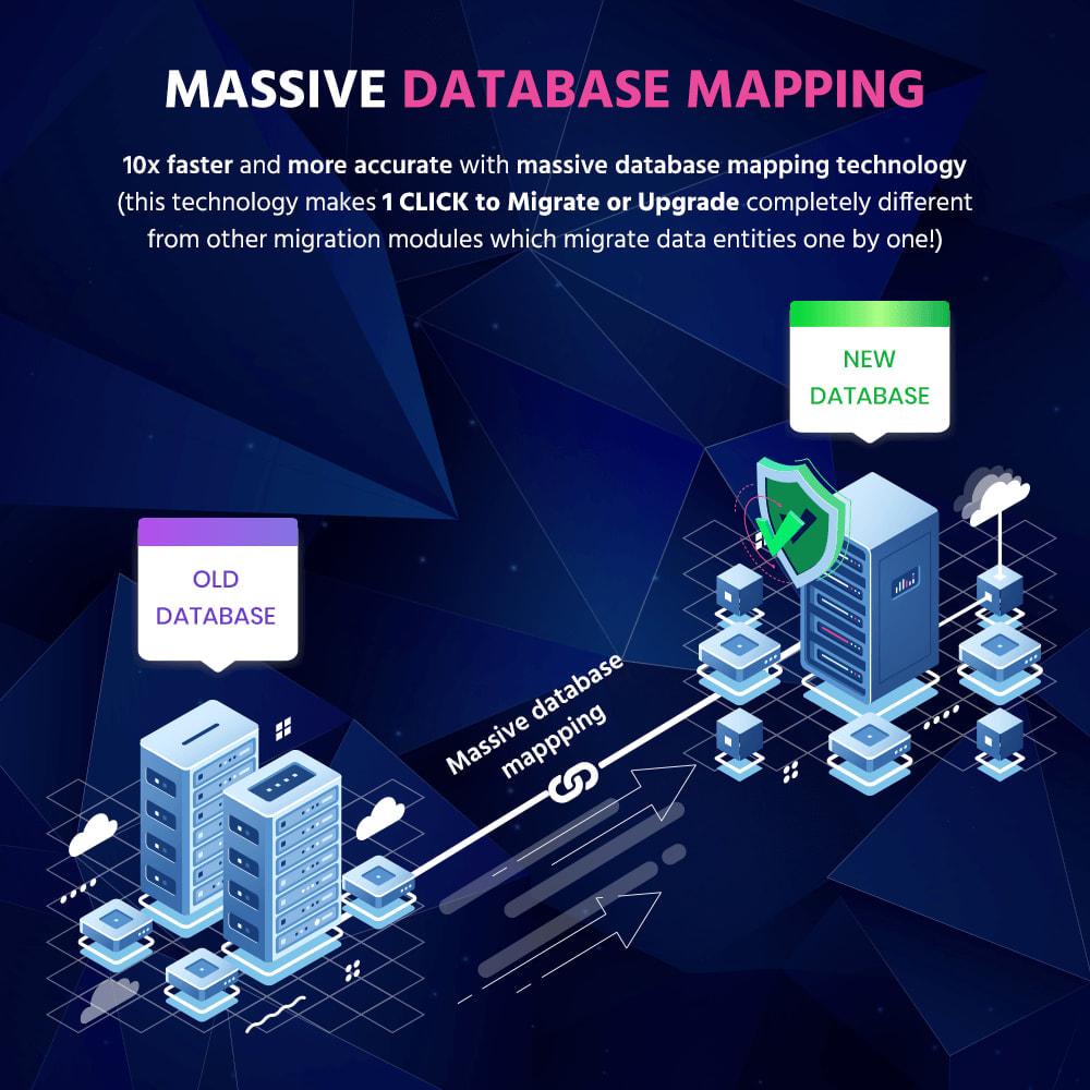 module - Миграции и сохранения данных - 1 CLICK to Migrate or Upgrade - 3