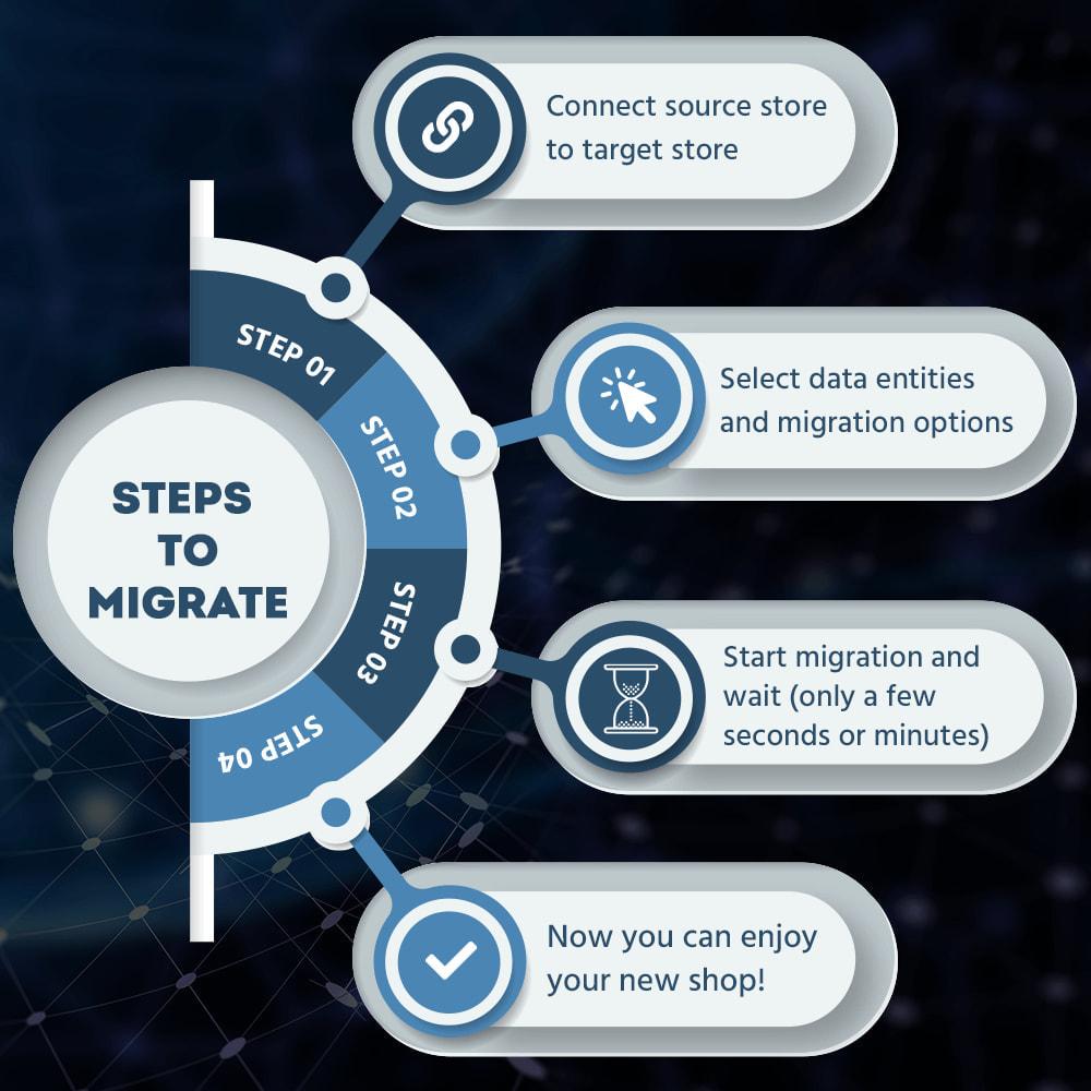 module - Миграции и сохранения данных - 1 CLICK to Migrate or Upgrade - 4
