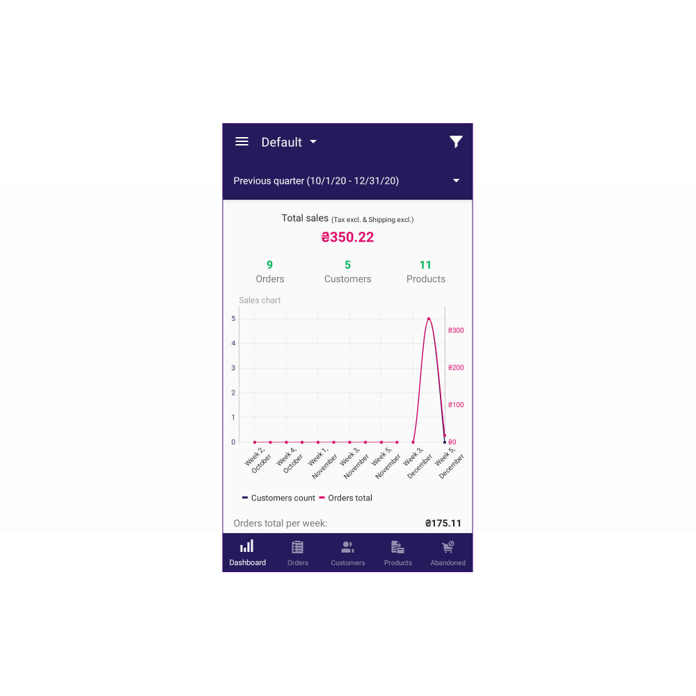 module - Мобильный телефон - Mobile Assistant Connector - 3