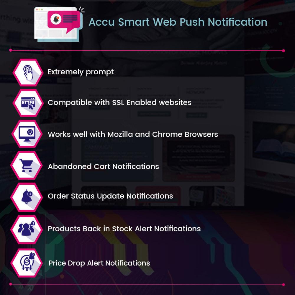 module - Notifications & Automatic Emails - Accu Smart Web Push Notification - 1