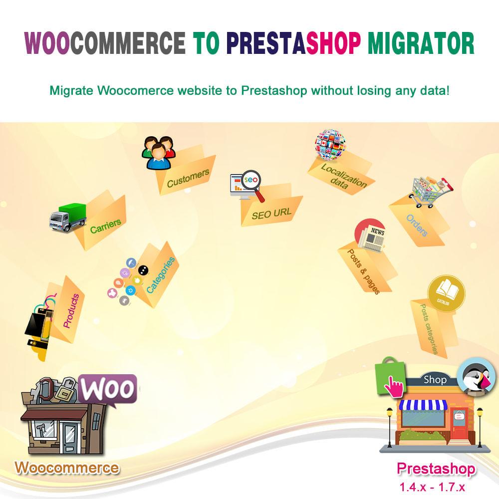 module - Newsletter & SMS - WooCommerce to Prestashop Migrator - 2