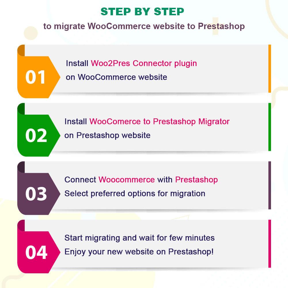 module - Newsletter & SMS - WooCommerce to Prestashop Migrator - 3