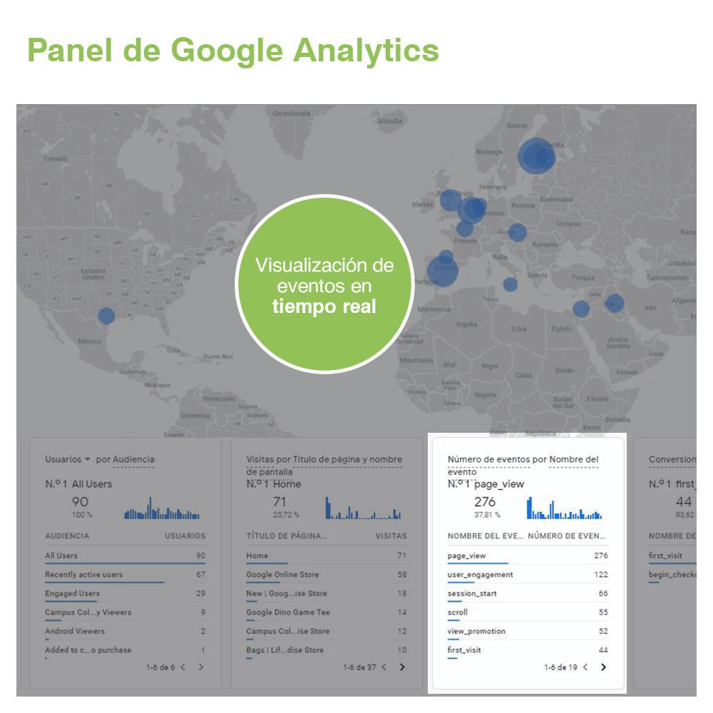 module - Informes y Estadísticas - Google Analytics 4 - 5