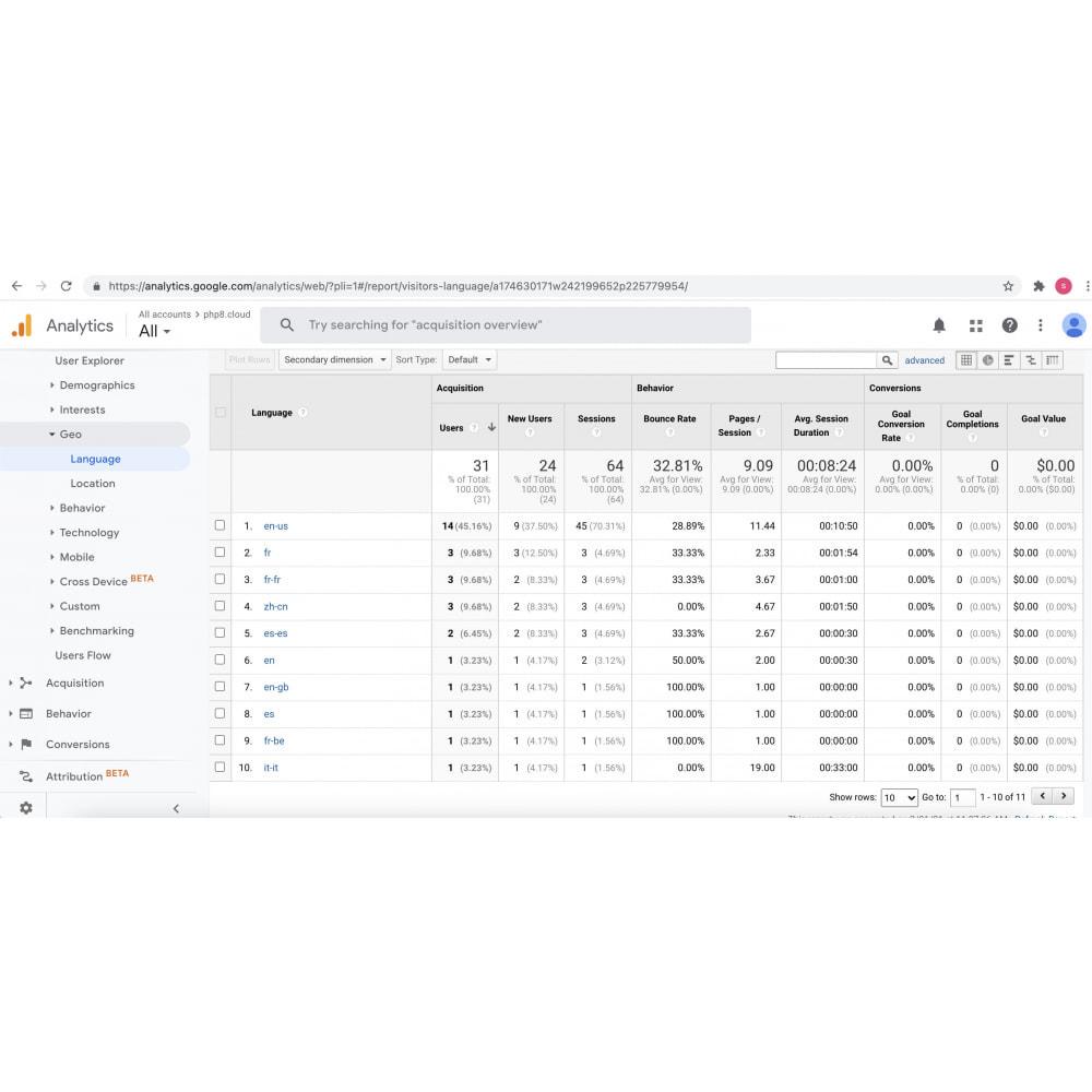 module - Analytics & Statistics - Simple Google Analytics Online - 5