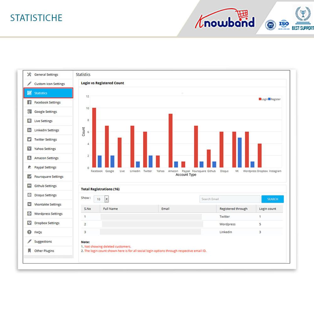 module - Login/Connessione - Knowband - Social Login 14 in 1,Statistiche & MailChimp - 18