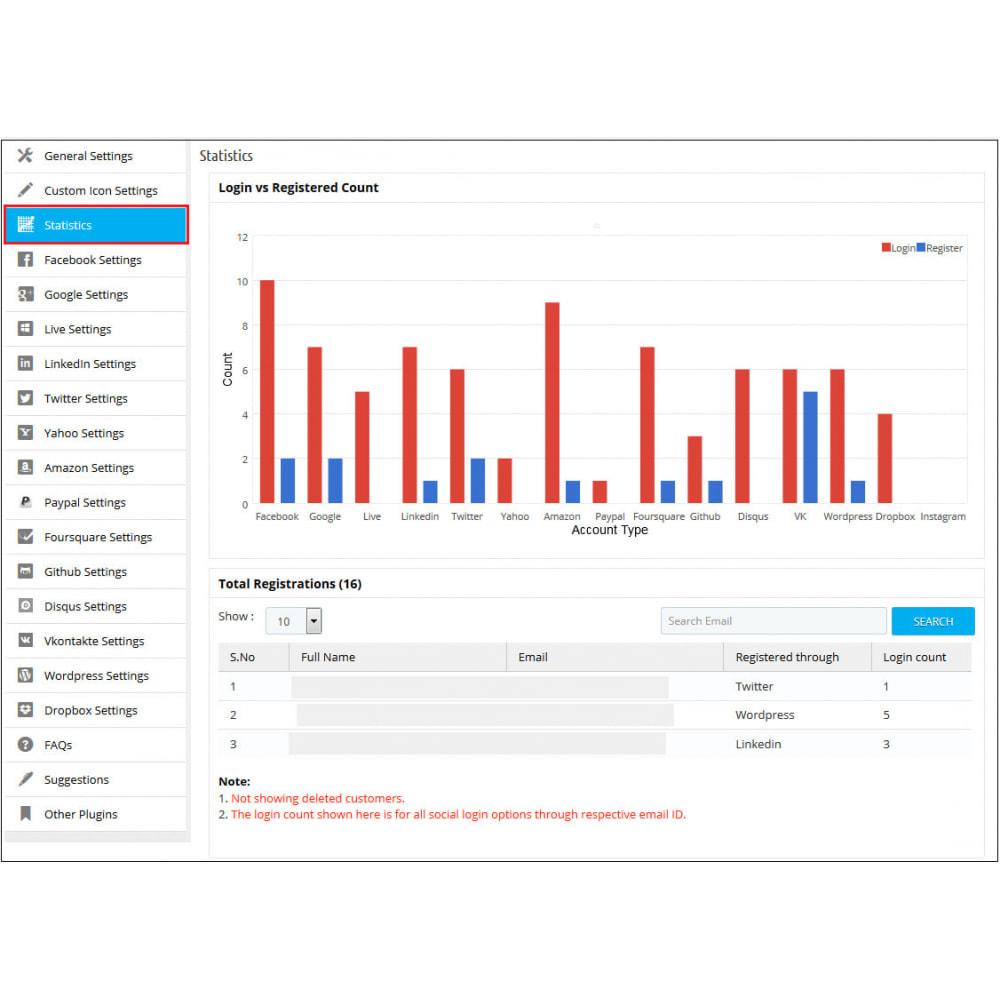 module - Inloggen - Knowband - Social Login 14 in 1, Statistics & MailChimp - 4