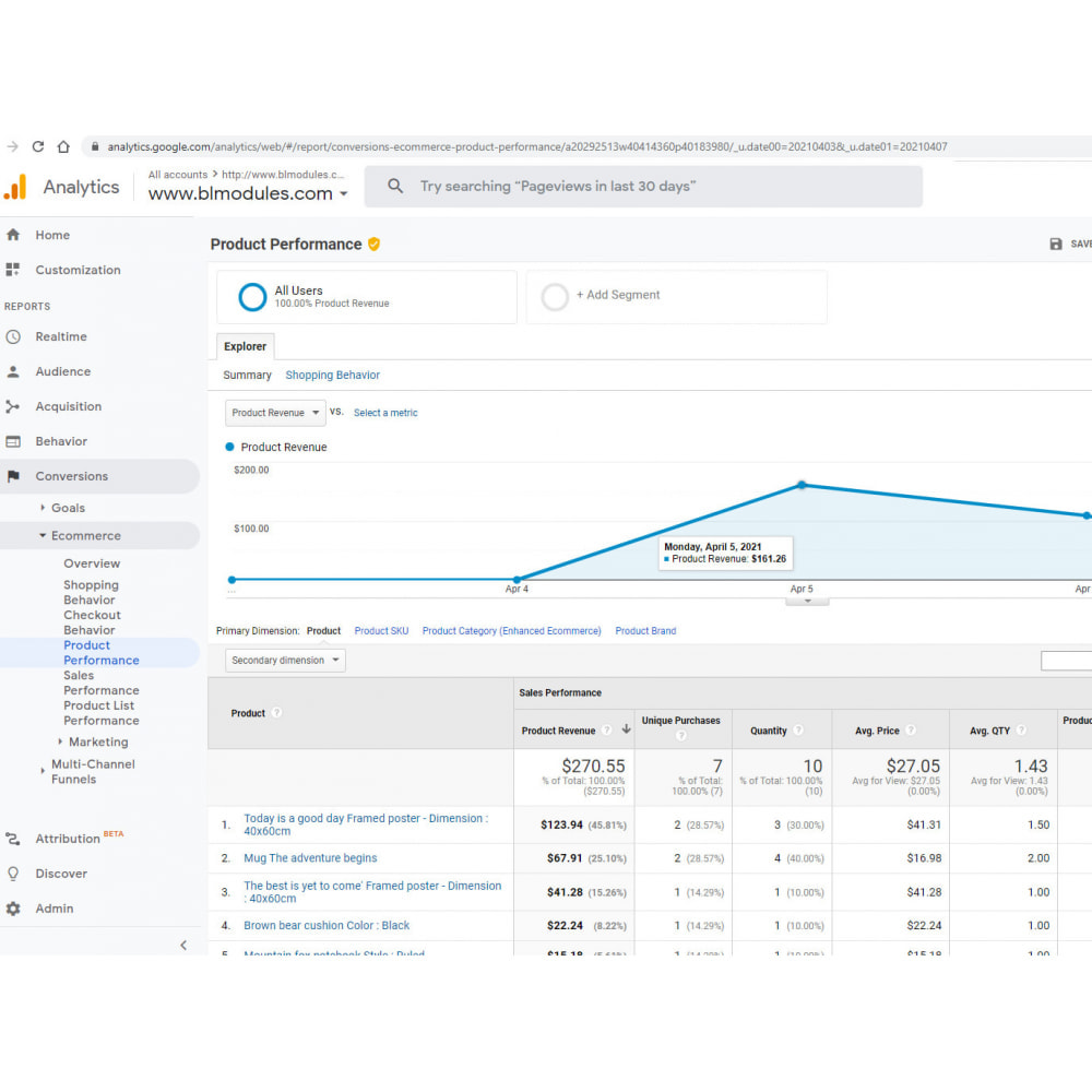 module - Analytics & Statistiche - Google Analytics EE Orders - 2
