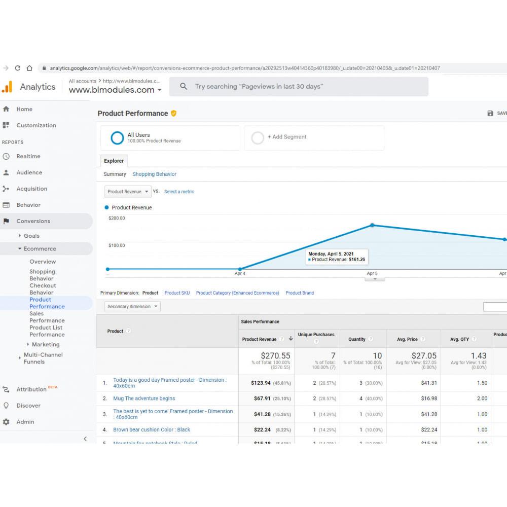 module - Analyses & Statistiques - Google Analytics EE Orders - 6