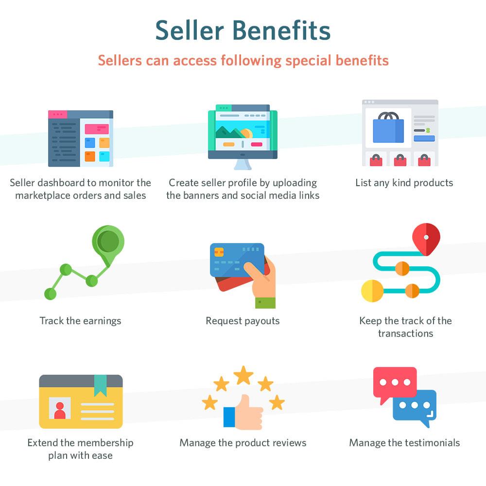 module - Marketplace Creation - Knowband - Multi Vendor Marketplace - 5