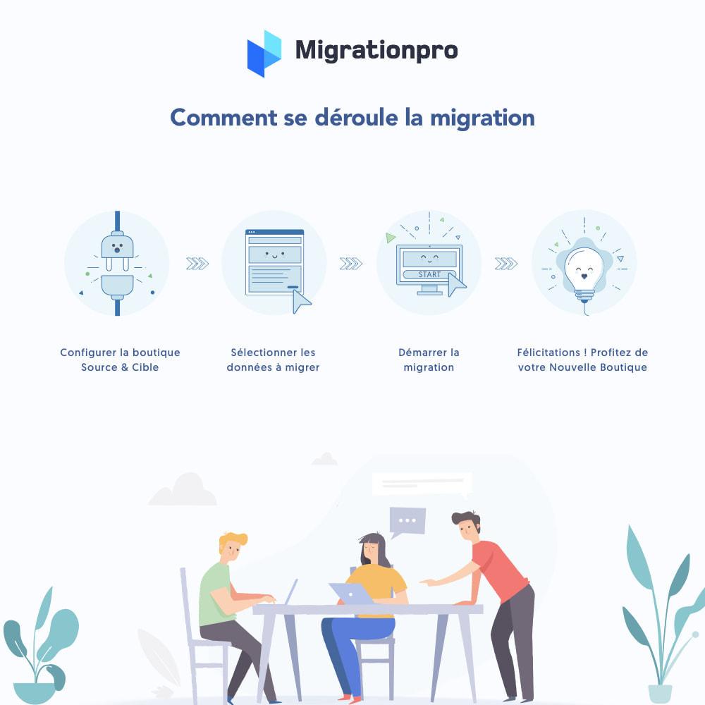 module - Migration de Données & Sauvegarde - Outil de migration WooCommerce vers PrestaShop - 7