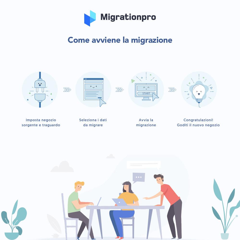module - Data Migration & Backup - Strumento di migrazione da WooCommerce a PrestaShop - 8
