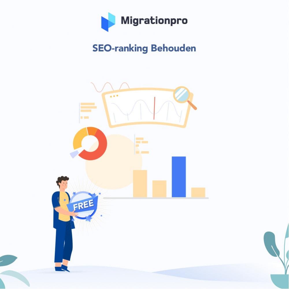 module - Migratie & Backup - WooCommerce naar PrestaShop migratie- tool - 3