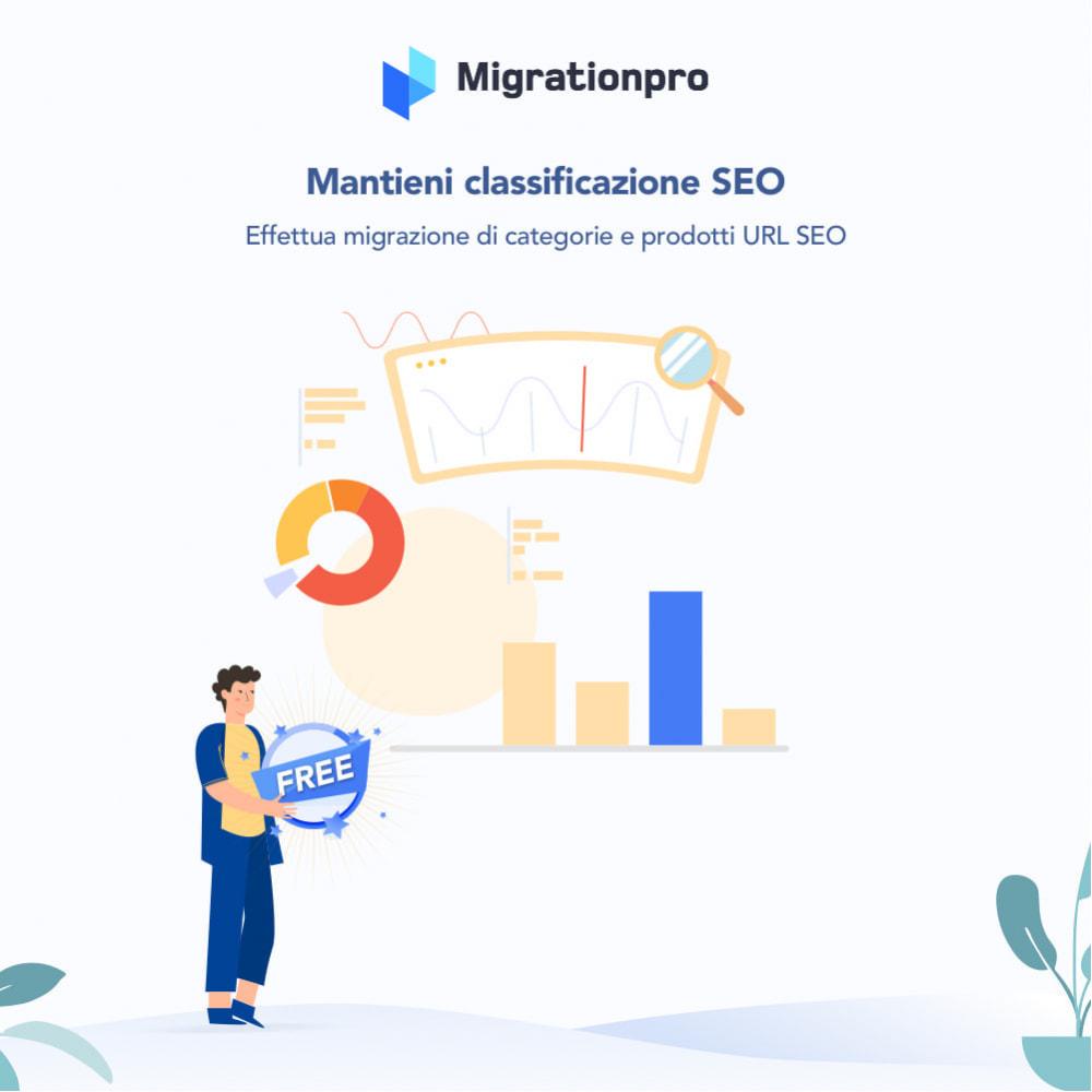 module - Data Migration & Backup - Strumento di migrazione da VirtueMart a PrestaShop - 3