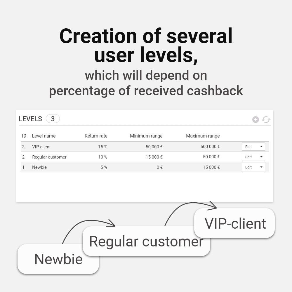 module - Referral & Loyalty Programs - Bonus cashback sustem - 5