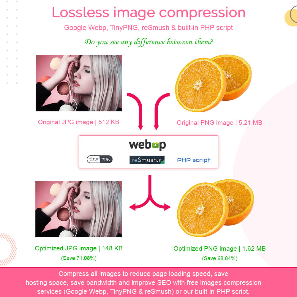 module - Website performantie - Total Image Optimization Pro - Lossless compression - 2