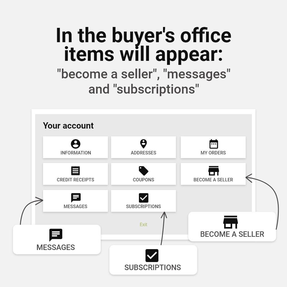module - Marketplace Creation - Ew Marketplace - 22