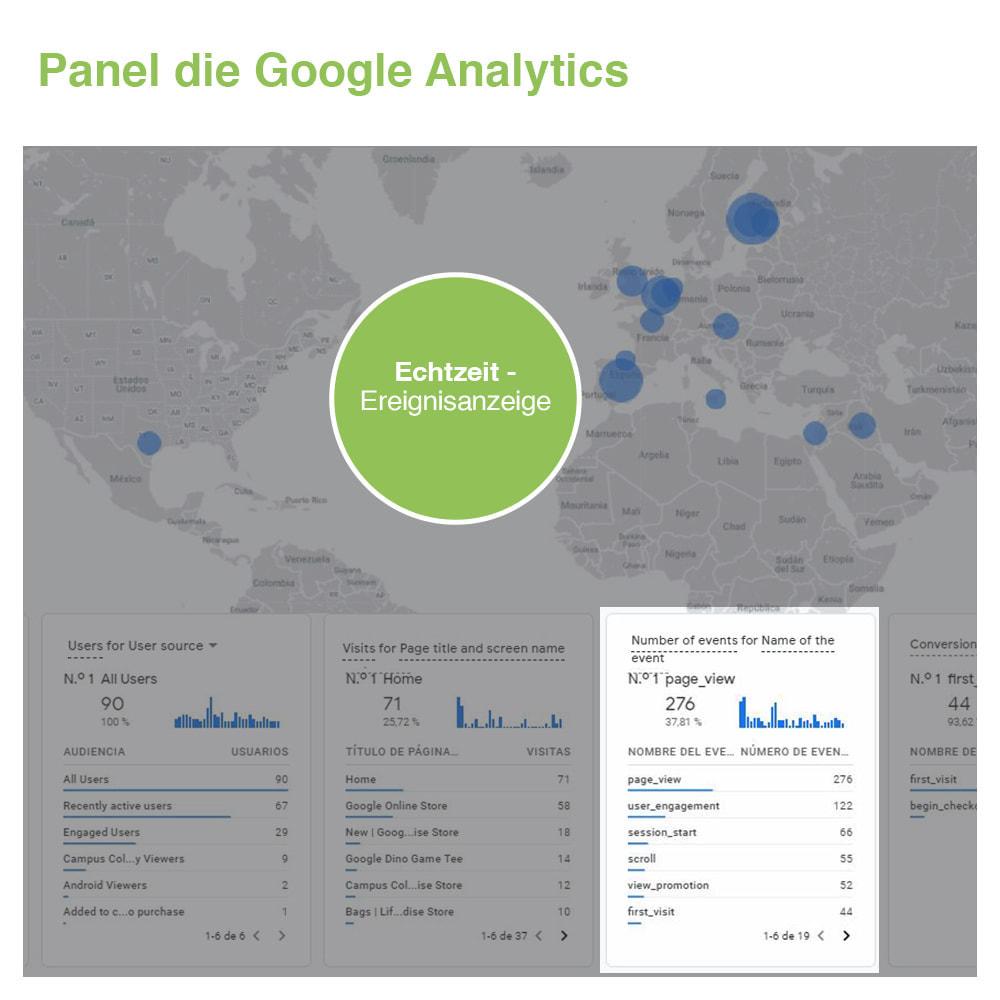 module - Analysen & Statistiken - Google Analytics 4 - GA4 - 5