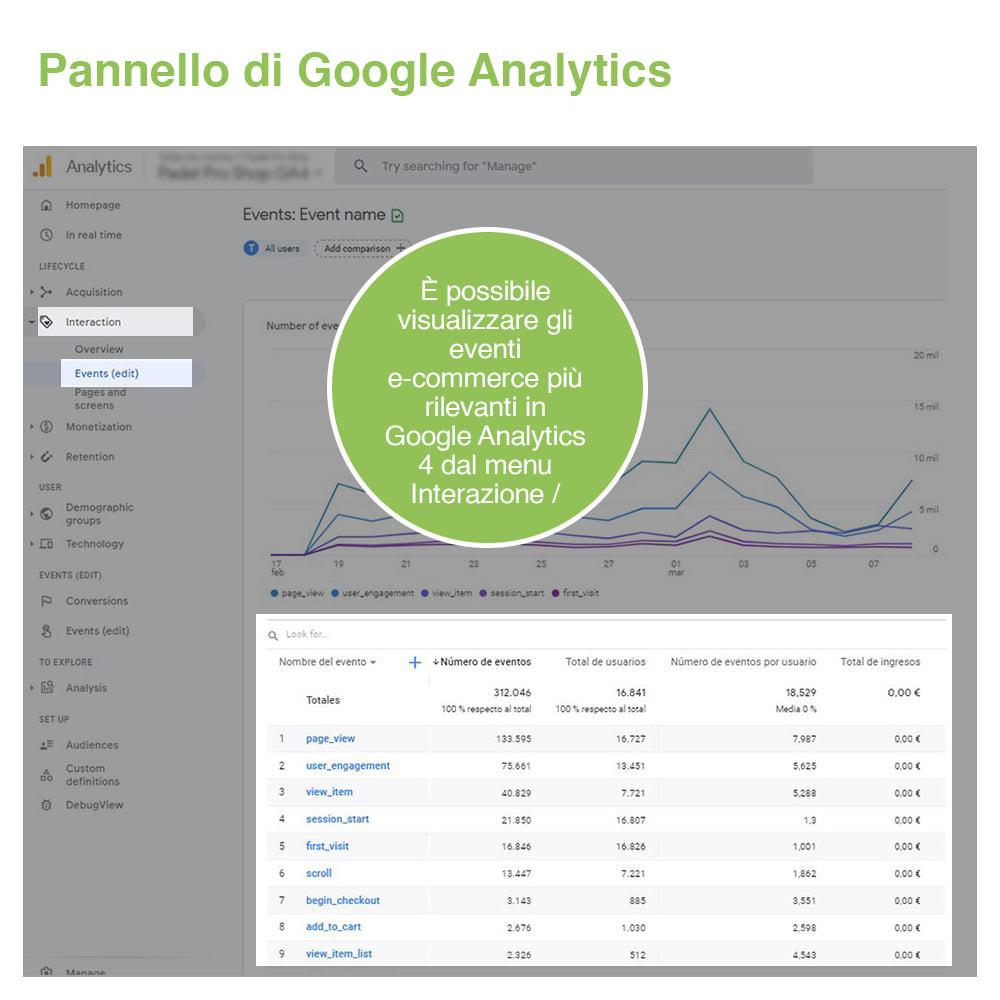 module - Analytics & Statistiche - Google Analytics 4 - GA4 - 4