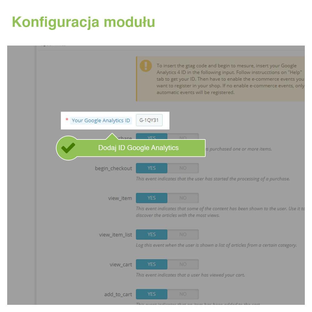 module - Analizy & Statystyki - Google Analytics 4 - 2