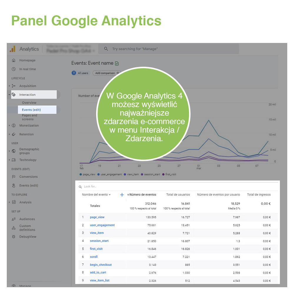 module - Analizy & Statystyki - Google Analytics 4 - 4