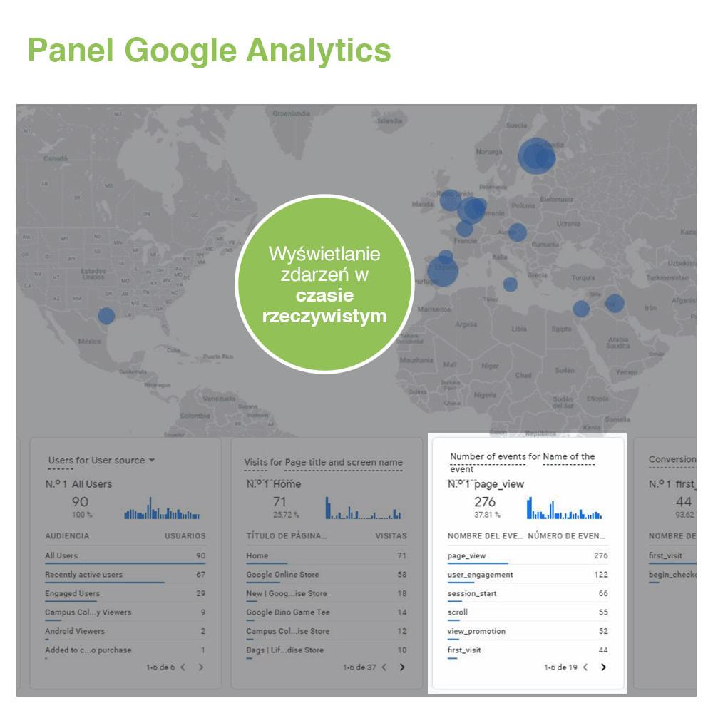 module - Analizy & Statystyki - Google Analytics 4 - 5