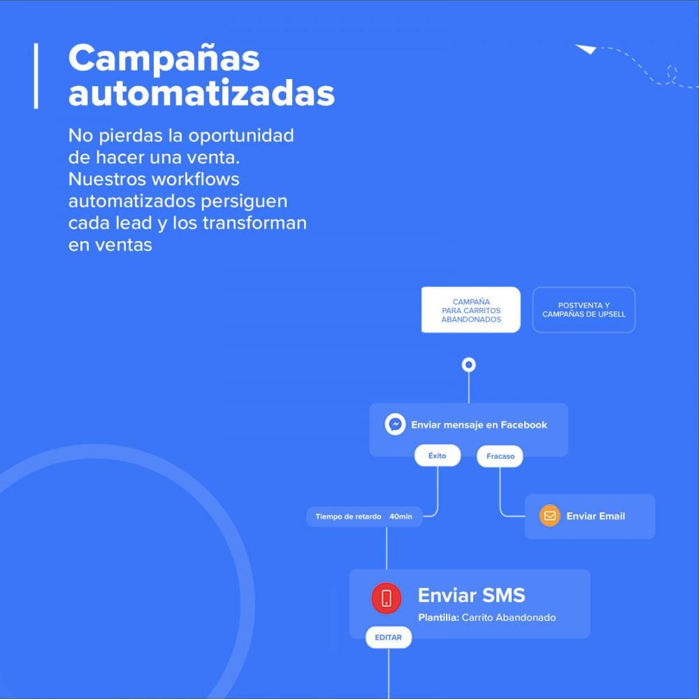 module - Remarketing y Carritos abandonados - Carts Guru | SMS, email y Messenger marketing - 3