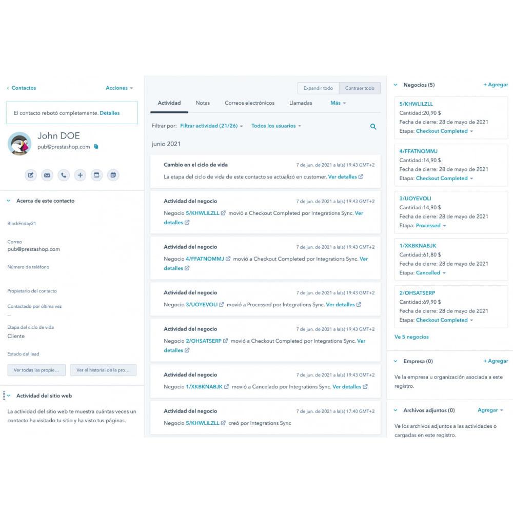 module - Remarketing & Warenkorbabbrüche - E-Commerce Integration von HubSpot - 11