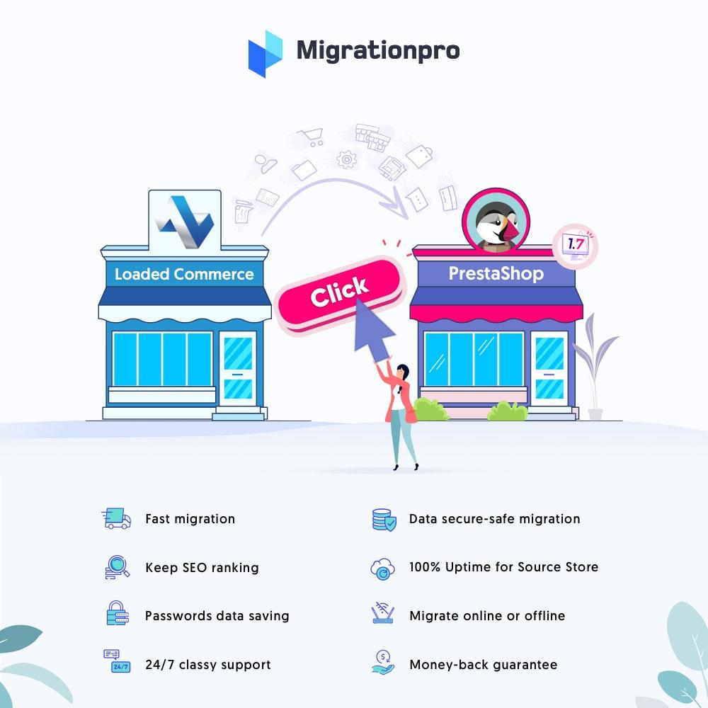 module - Migratie & Backup - MigrationPro: Loaded Commerce to PrestaShop Migration - 1