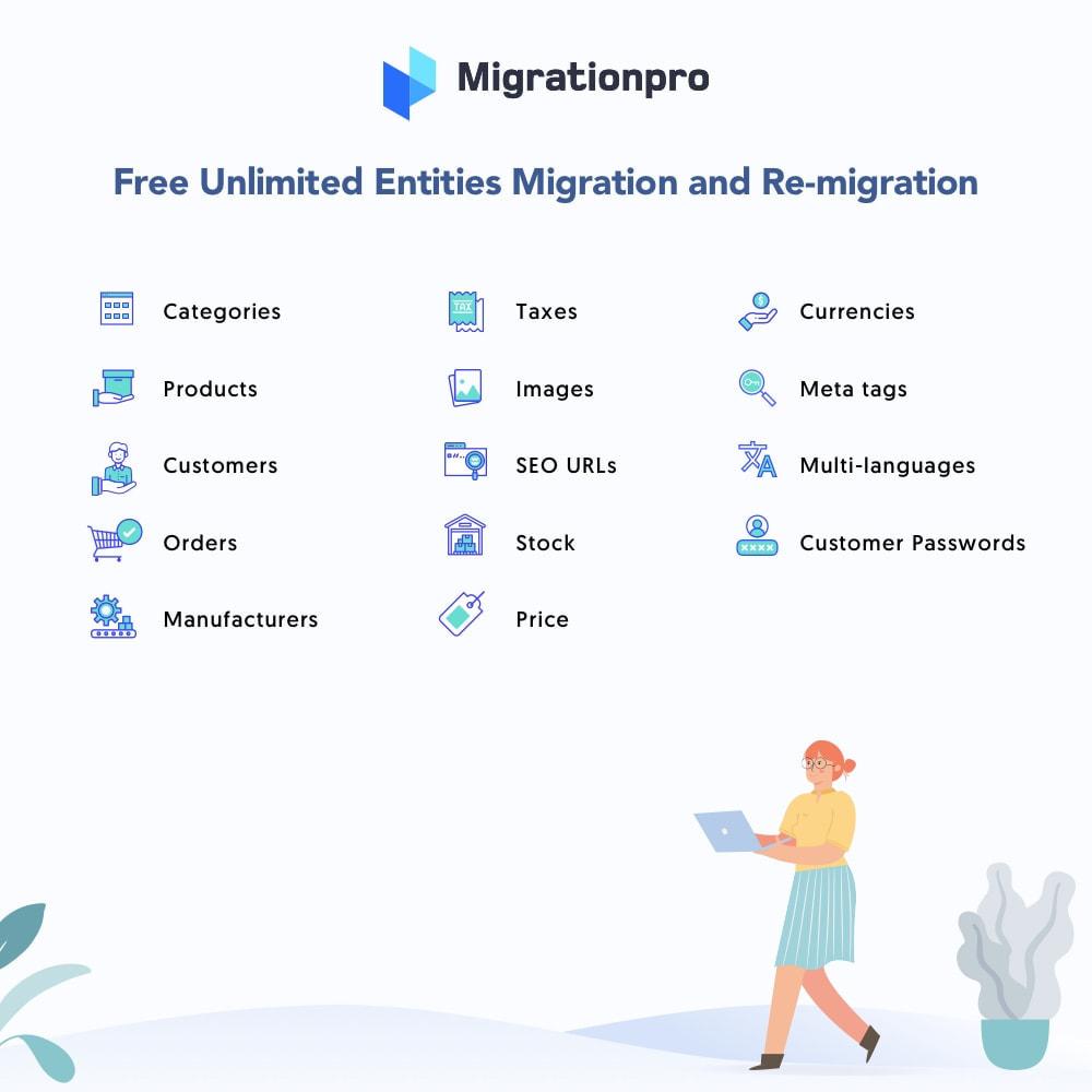 module - Migratie & Backup - MigrationPro: Loaded Commerce to PrestaShop Migration - 2