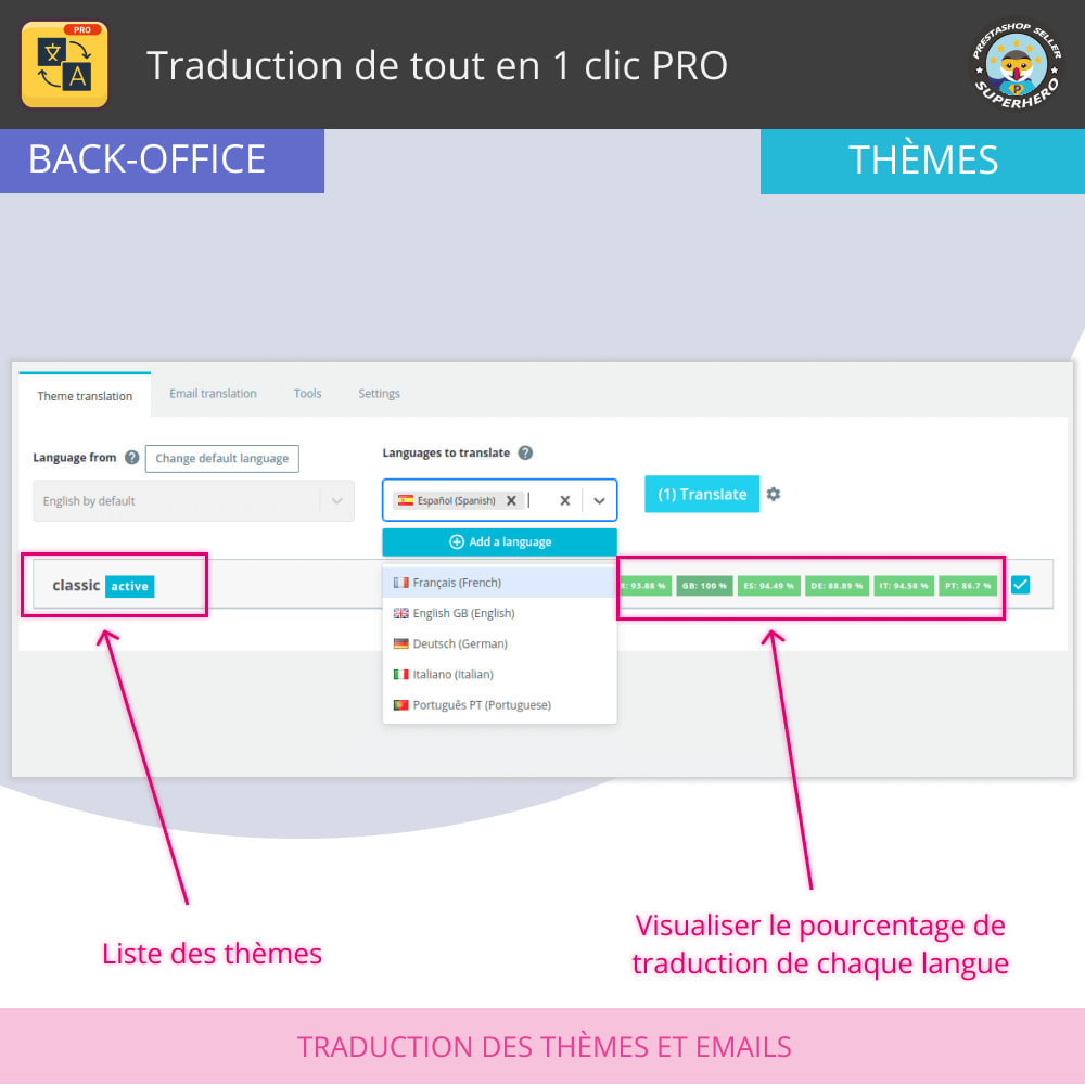 module - International & Localisation - Traduire tout - Traduction gratuite et illimitée - 7