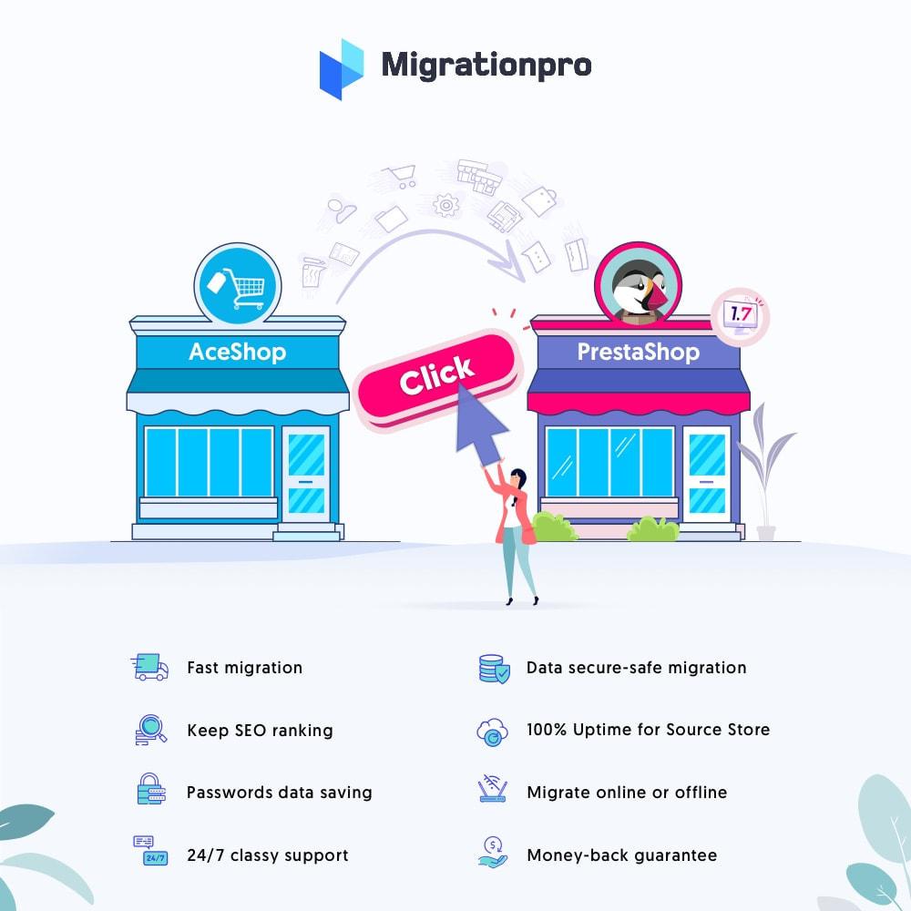 module - Миграции и сохранения данных - MigrationPro: AceShop to PrestaShop Migration tool - 1