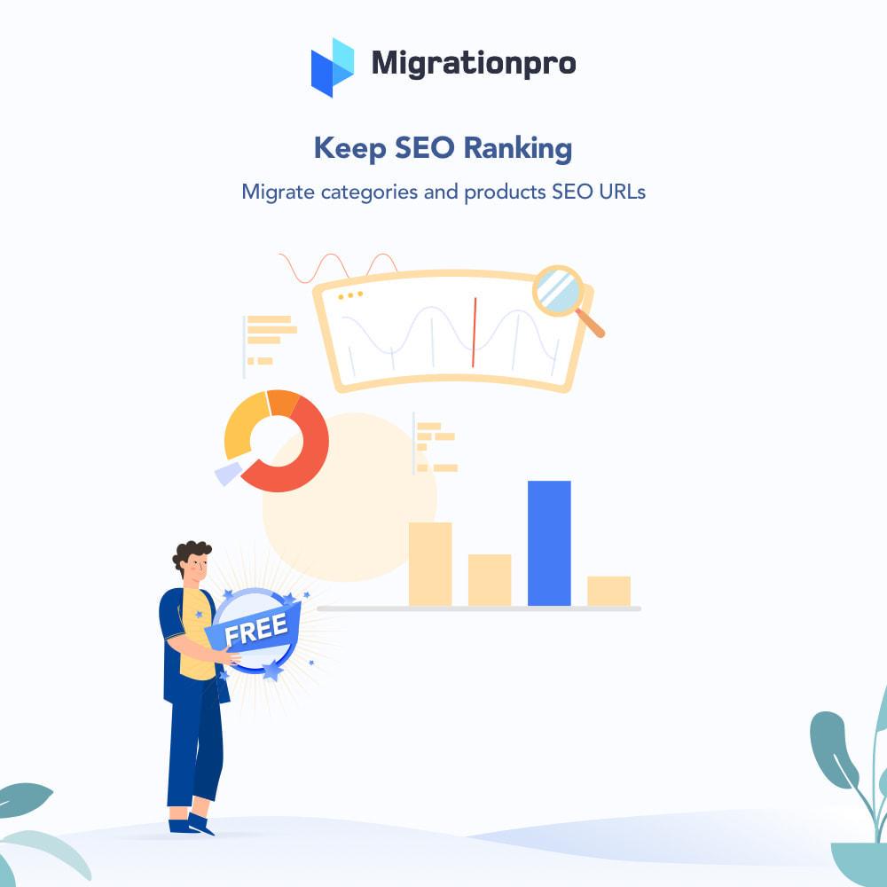 module - Migration de Données & Sauvegarde - MigrationPro: CubeCart to PrestaShop Migration tool - 3