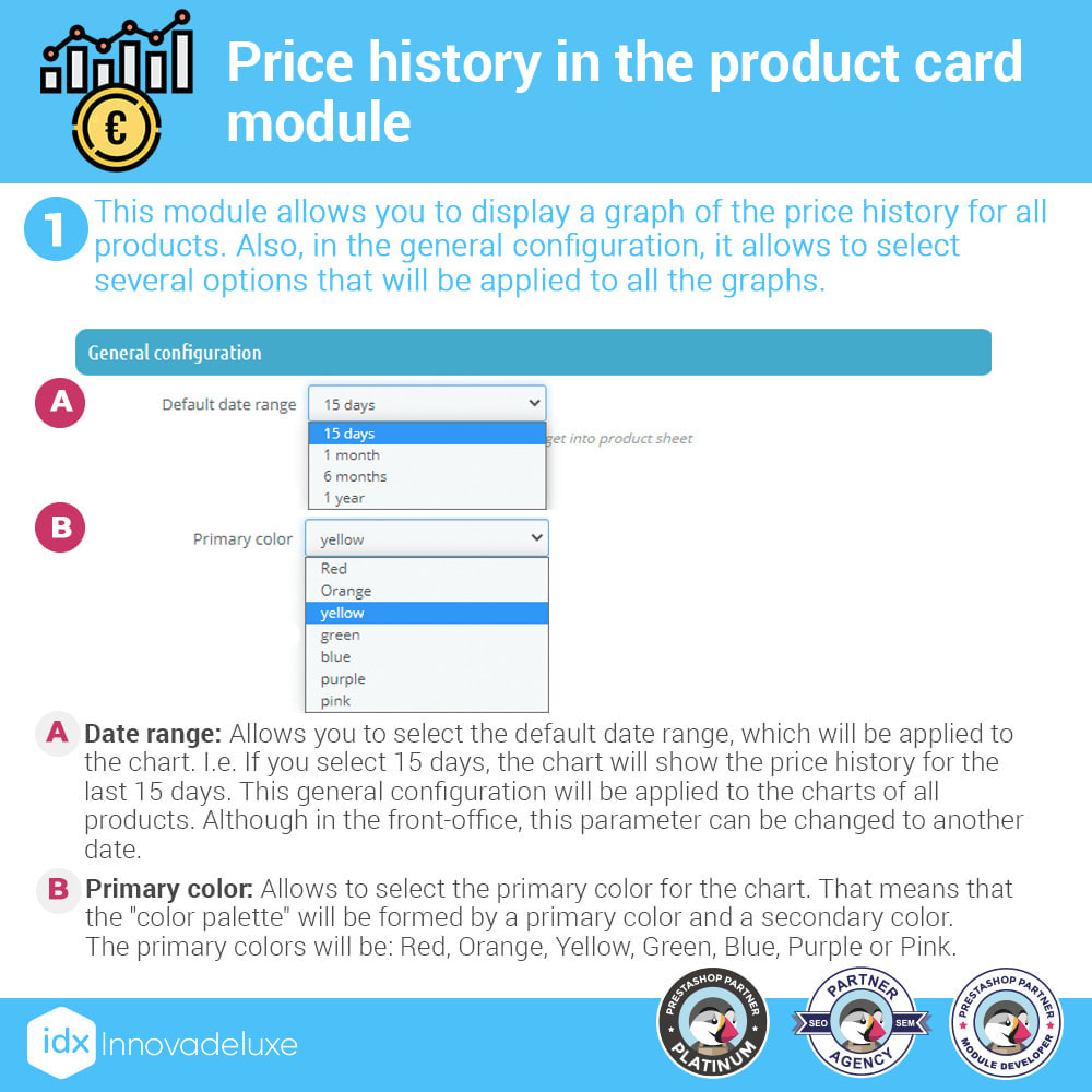module - Prijsbeheer - Price history on product page - 2